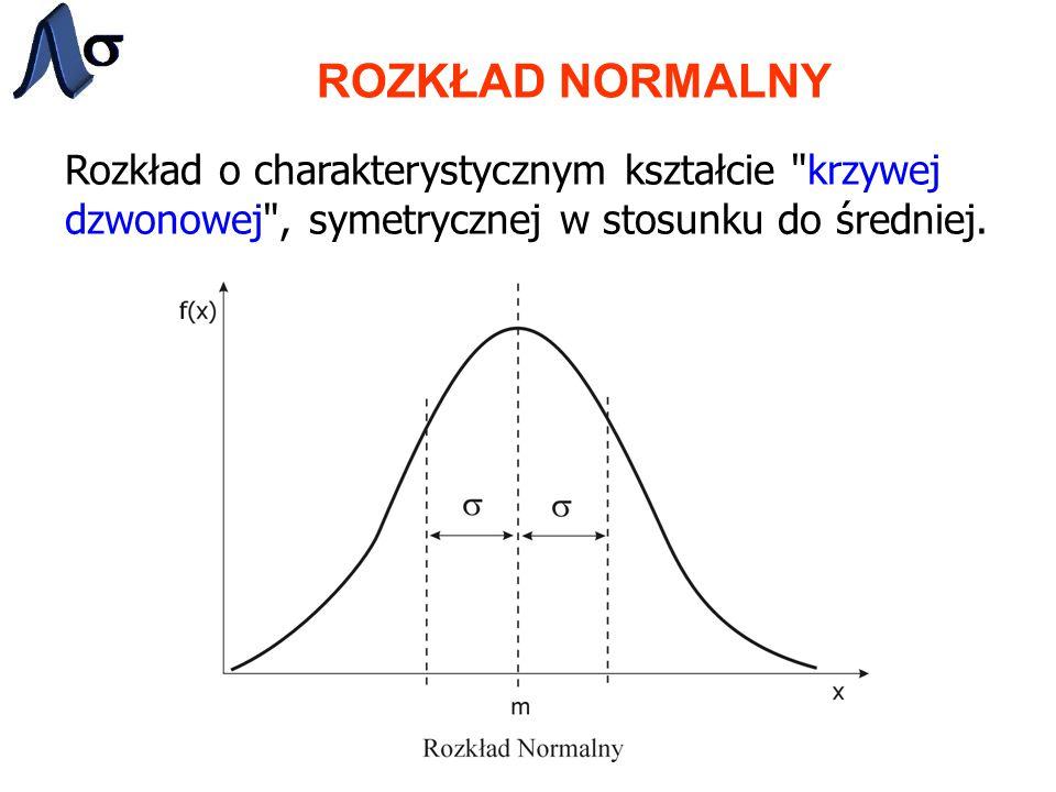 ROZKŁAD NORMALNY Rozkład o charakterystycznym kształcie krzywej dzwonowej , symetrycznej w stosunku do średniej.
