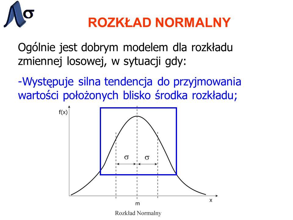 ROZKŁAD NORMALNY Ogólnie jest dobrym modelem dla rozkładu zmiennej losowej, w sytuacji gdy: