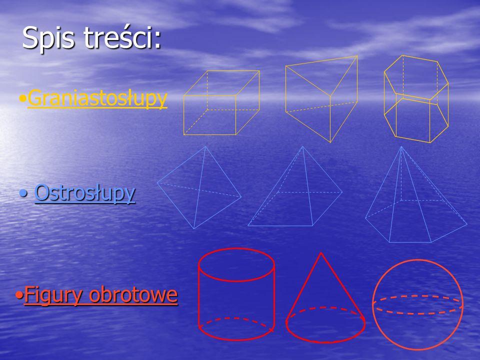 Spis treści: Graniastosłupy Ostrosłupy Figury obrotowe