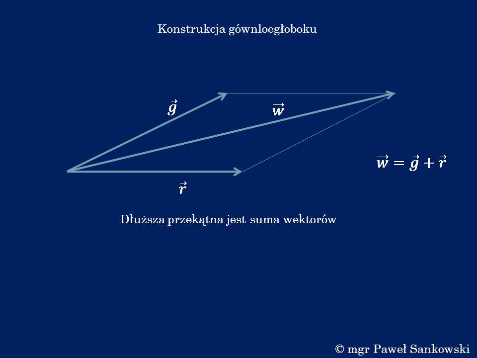 Konstrukcja gównloegłoboku