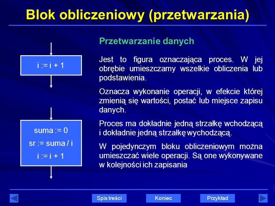 Blok obliczeniowy (przetwarzania)