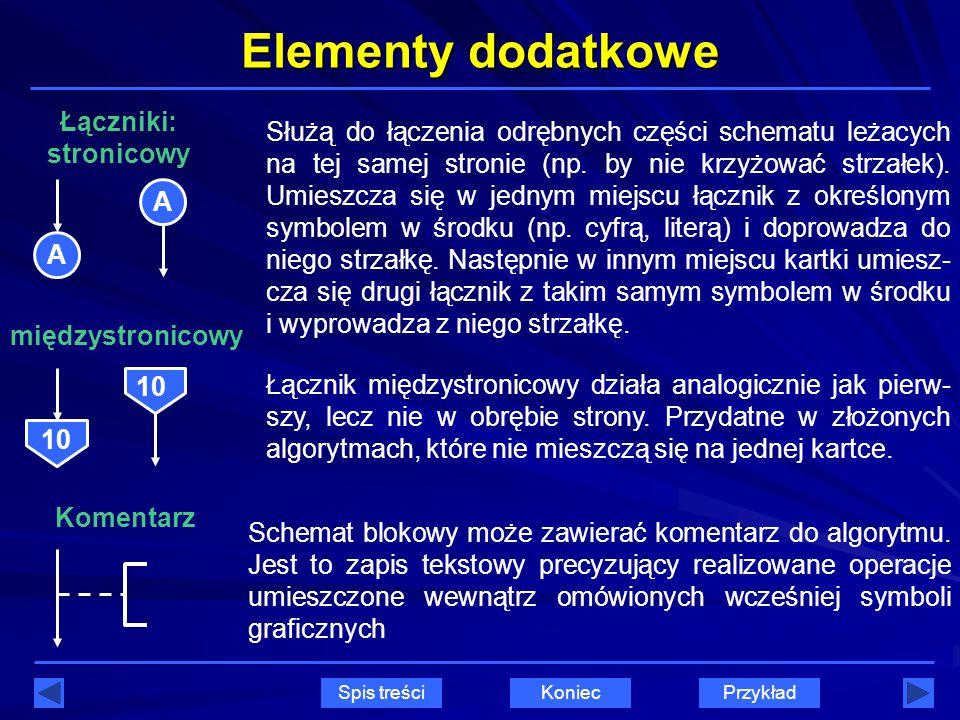 Elementy dodatkowe Łączniki: stronicowy