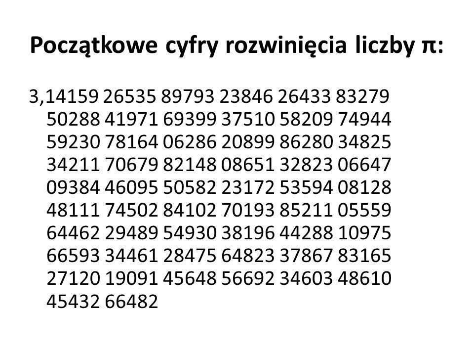 Początkowe cyfry rozwinięcia liczby π: