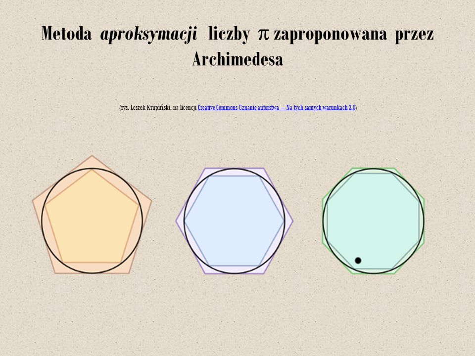 Metoda aproksymacji liczby π zaproponowana przez Archimedesa (rys