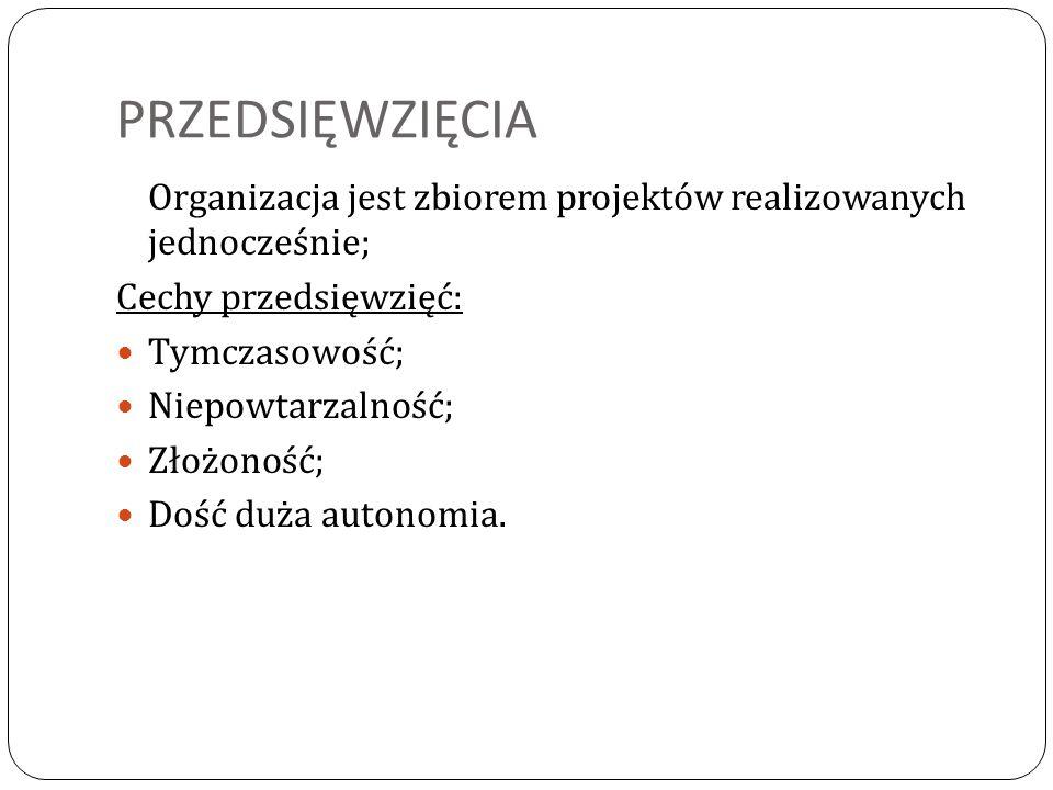 PRZEDSIĘWZIĘCIA Organizacja jest zbiorem projektów realizowanych jednocześnie; Cechy przedsięwzięć: