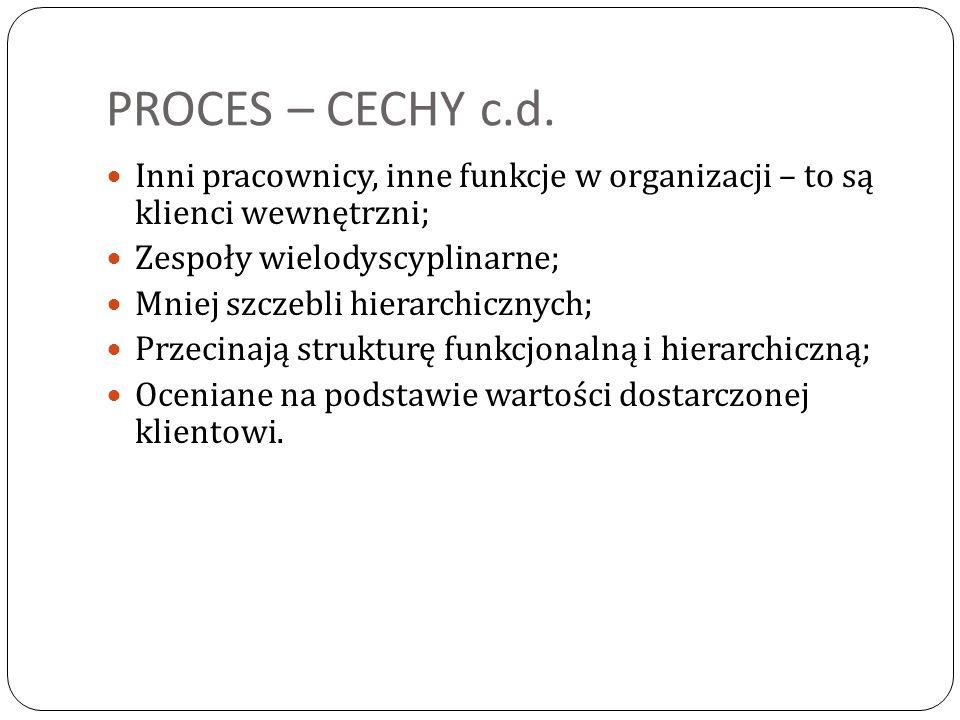 PROCES – CECHY c.d. Inni pracownicy, inne funkcje w organizacji – to są klienci wewnętrzni; Zespoły wielodyscyplinarne;