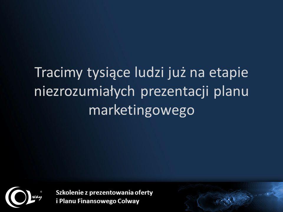 Tracimy tysiące ludzi już na etapie niezrozumiałych prezentacji planu marketingowego