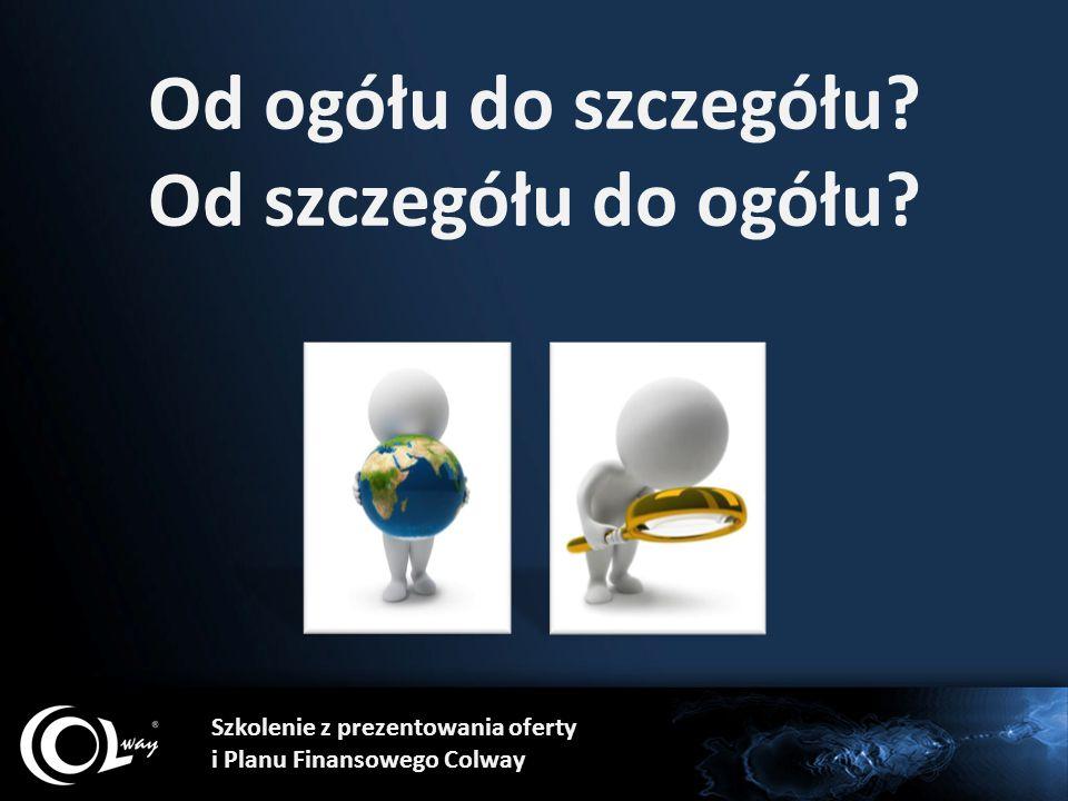 Od ogółu do szczegółu Od szczegółu do ogółu