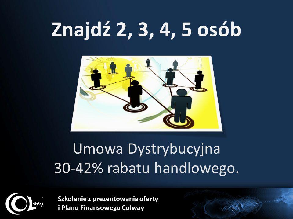 Umowa Dystrybucyjna 30-42% rabatu handlowego.