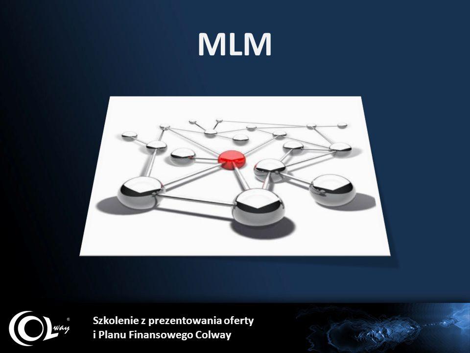 MLM Szkolenie z prezentowania oferty i Planu Finansowego Colway