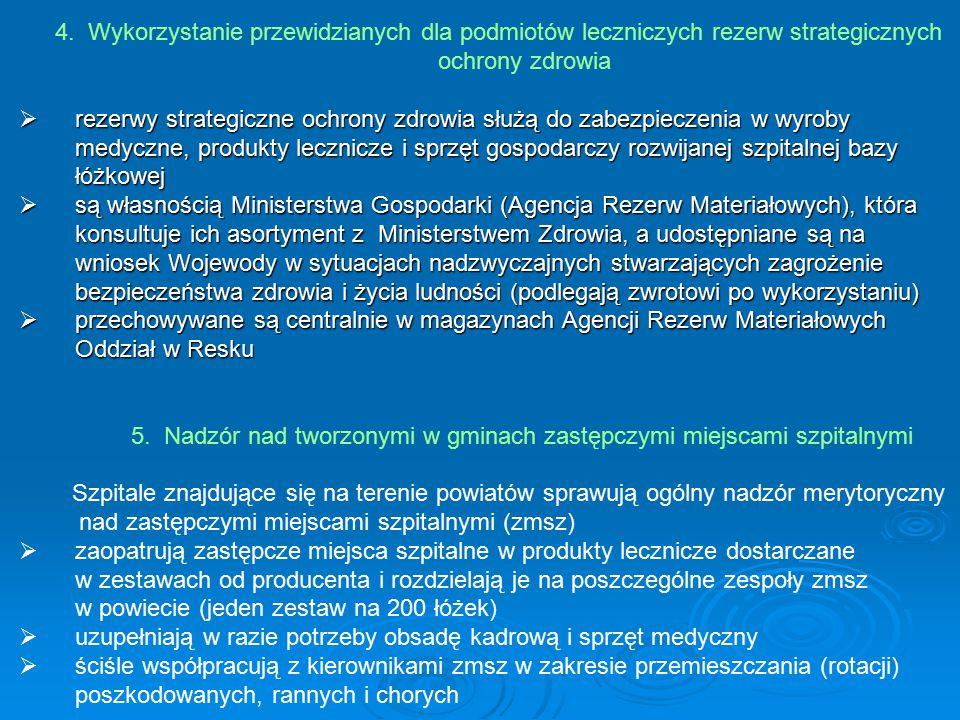 5. Nadzór nad tworzonymi w gminach zastępczymi miejscami szpitalnymi