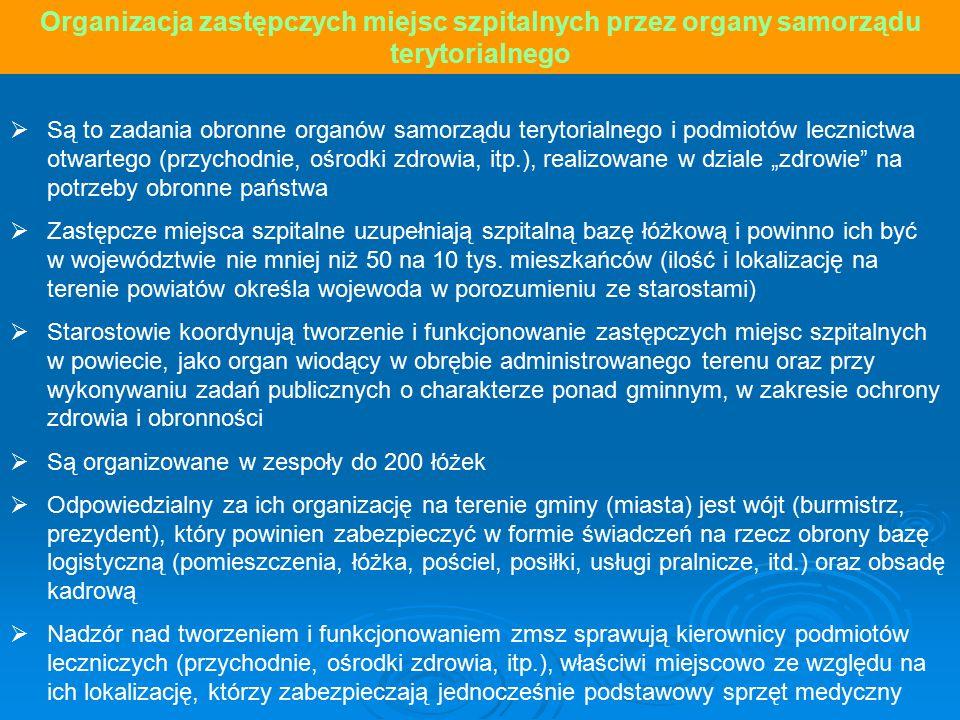 Organizacja zastępczych miejsc szpitalnych przez organy samorządu terytorialnego