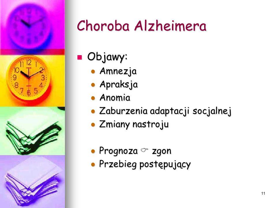Choroba Alzheimera Objawy: Amnezja Apraksja Anomia