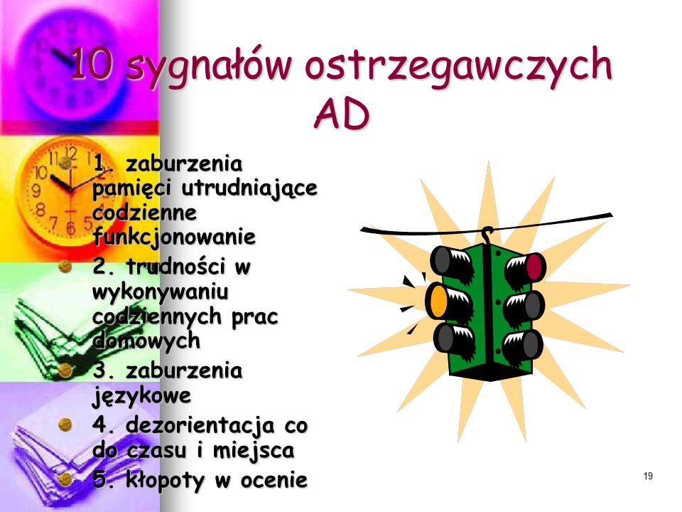 10 sygnałów ostrzegawczych AD