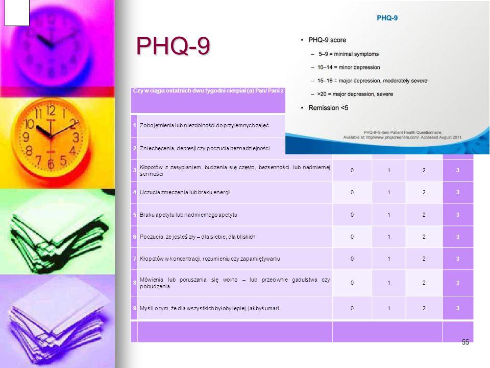 PHQ-9 Czy w ciągu ostatnich dwu tygodni cierpiał (a) Pan/ Pani z powodu W ogóle nie. Przez kilka dni.