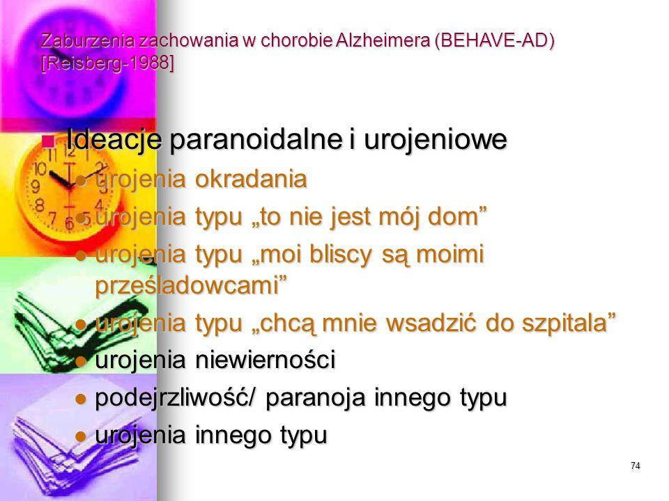Ideacje paranoidalne i urojeniowe
