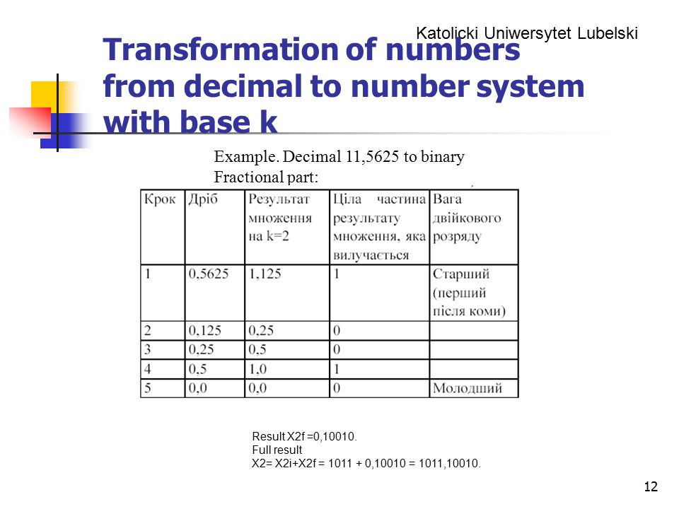Transformation of numbers from decimal to number system with base k