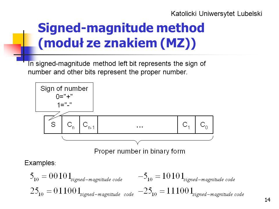 Signed-magnitude method (moduł ze znakiem (MZ))