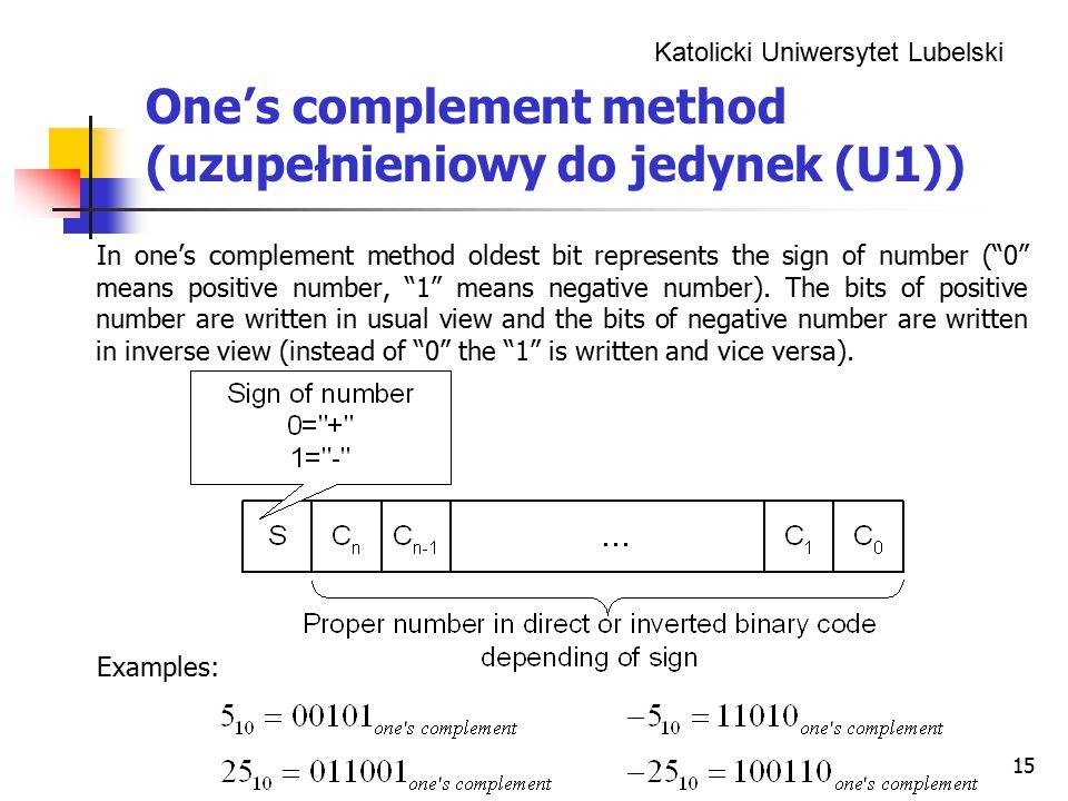 One's complement method (uzupełnieniowy do jedynek (U1))