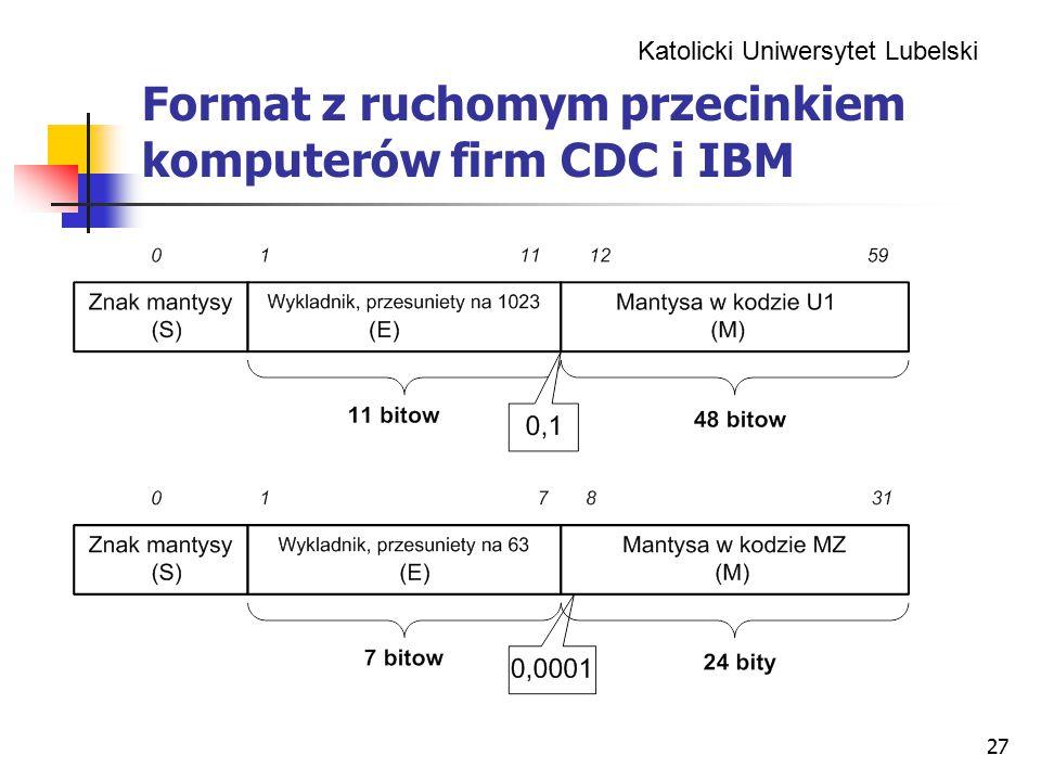 Format z ruchomym przecinkiem komputerów firm CDC i IBM