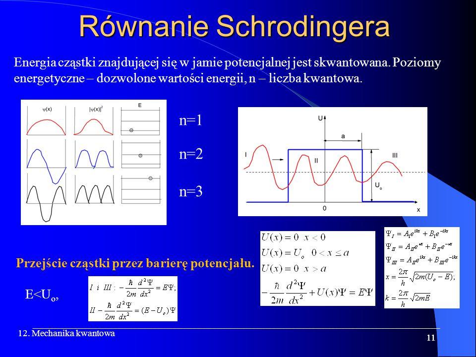 Równanie Schrodingera