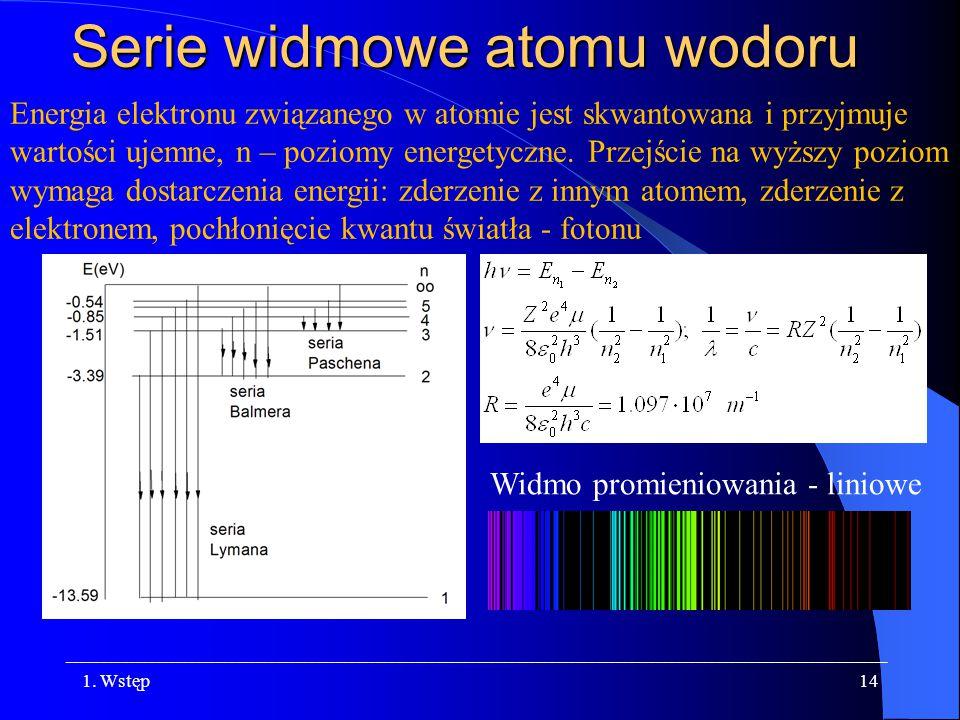 Serie widmowe atomu wodoru
