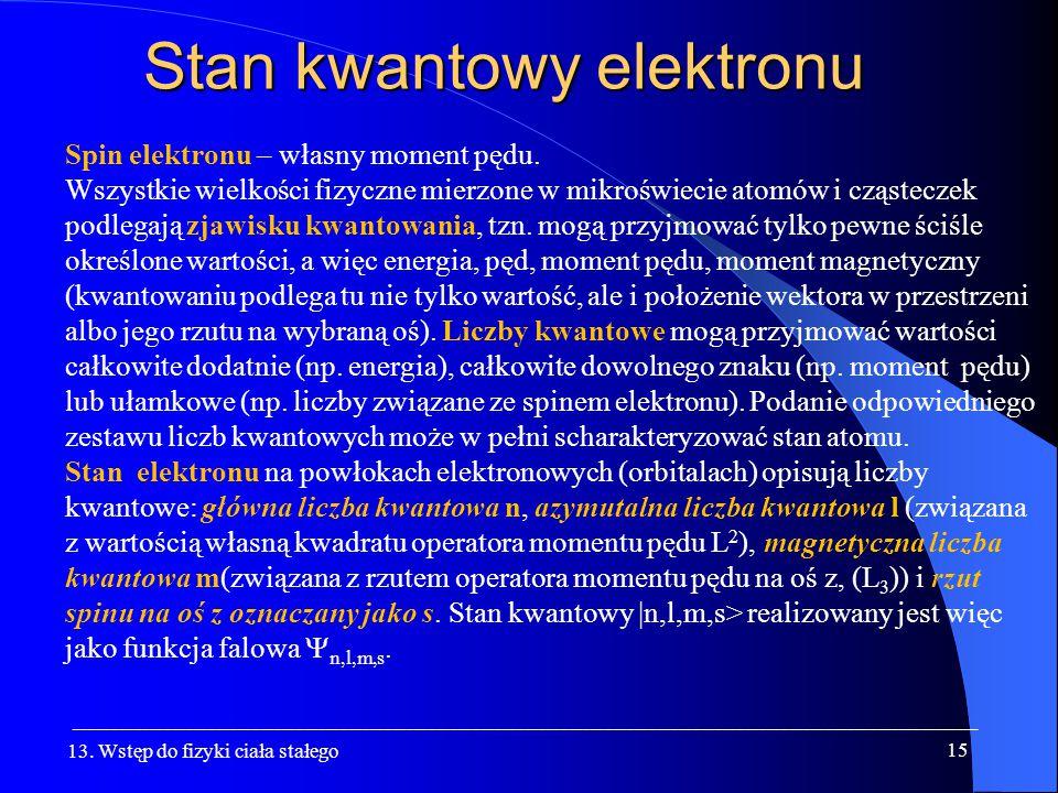 Stan kwantowy elektronu