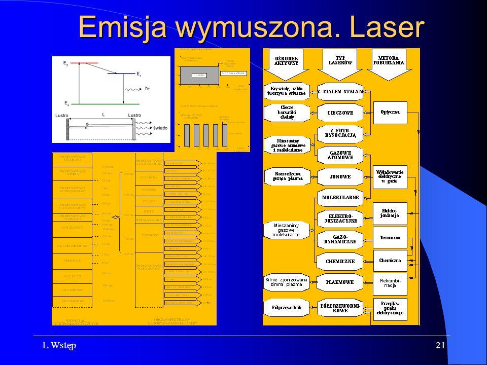 Emisja wymuszona. Laser