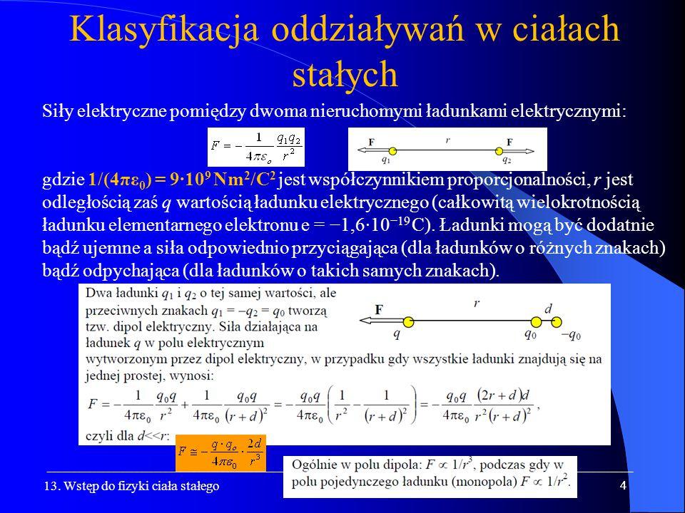 Klasyfikacja oddziaływań w ciałach stałych