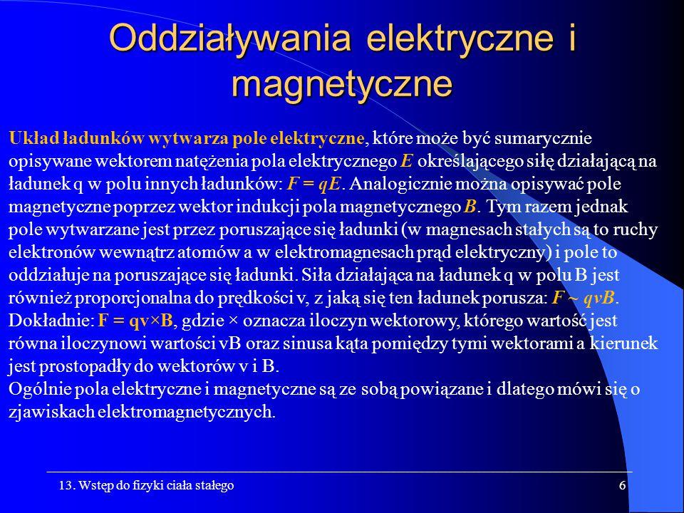 Oddziaływania elektryczne i magnetyczne