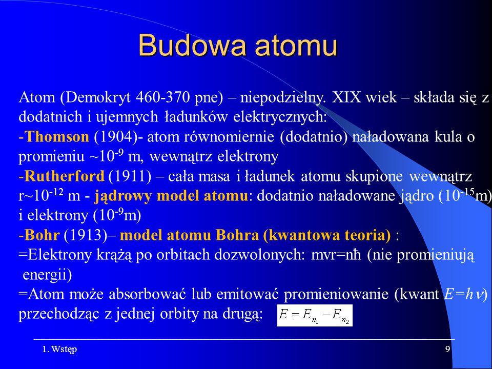 Budowa atomu Atom (Demokryt 460-370 pne) – niepodzielny. XIX wiek – składa się z. dodatnich i ujemnych ładunków elektrycznych: