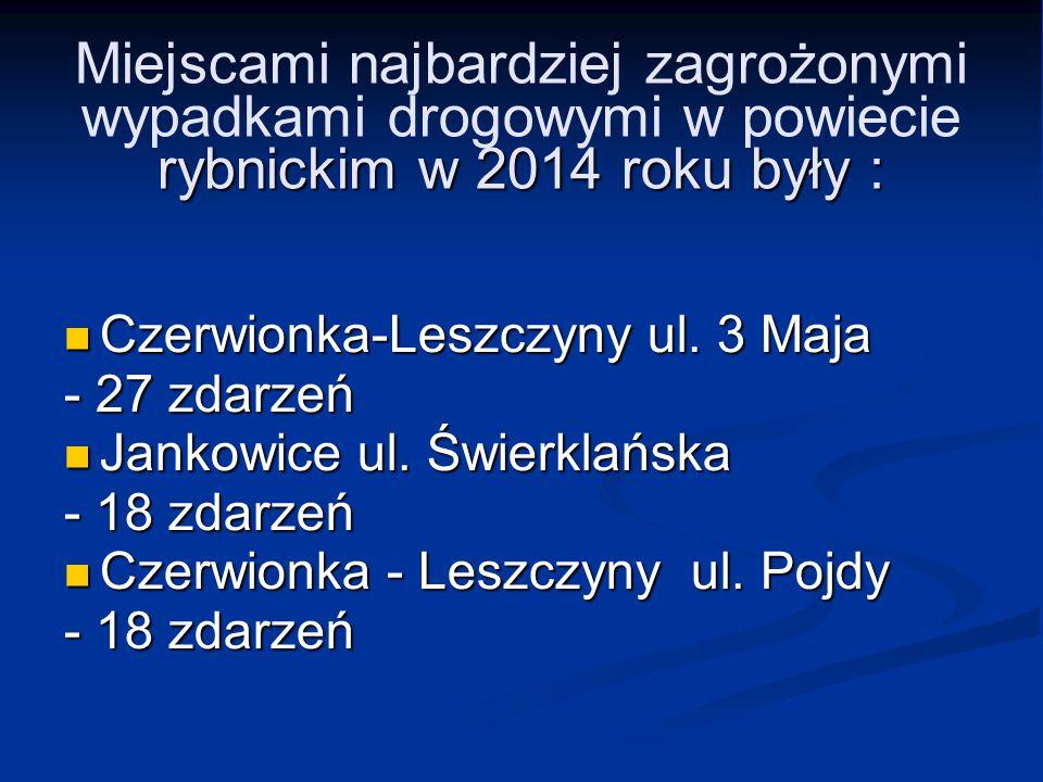 Miejscami najbardziej zagrożonymi wypadkami drogowymi w powiecie rybnickim w 2014 roku były :