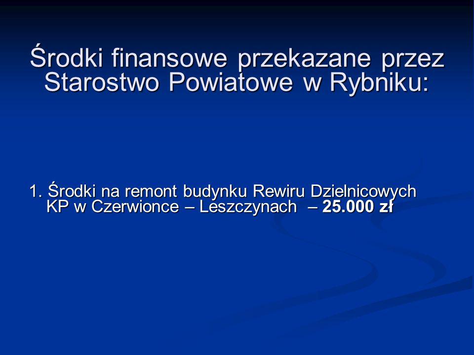 Środki finansowe przekazane przez Starostwo Powiatowe w Rybniku:
