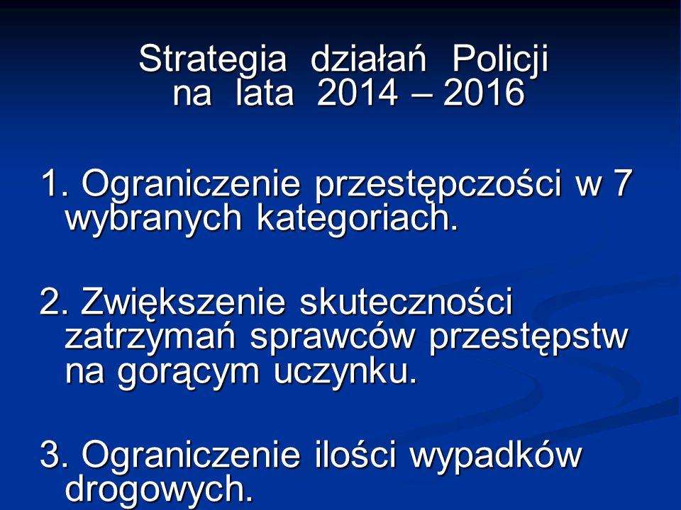 Strategia działań Policji na lata 2014 – 2016