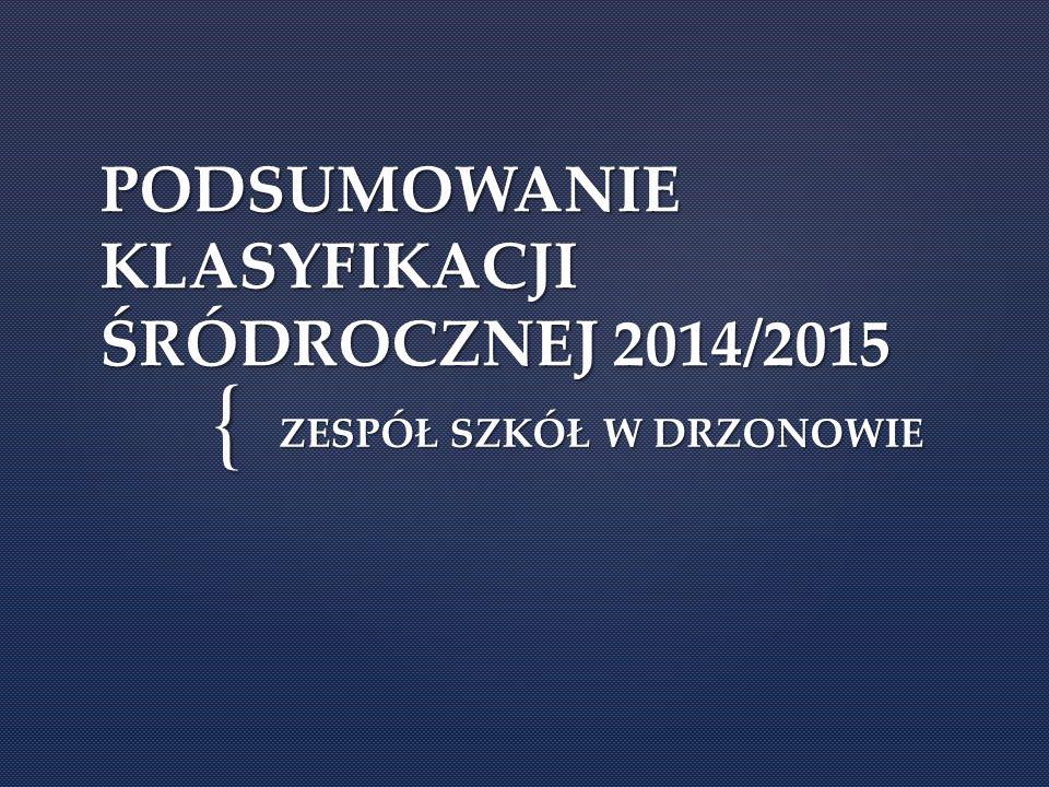 PODSUMOWANIE KLASYFIKACJI ŚRÓDROCZNEJ 2014/2015