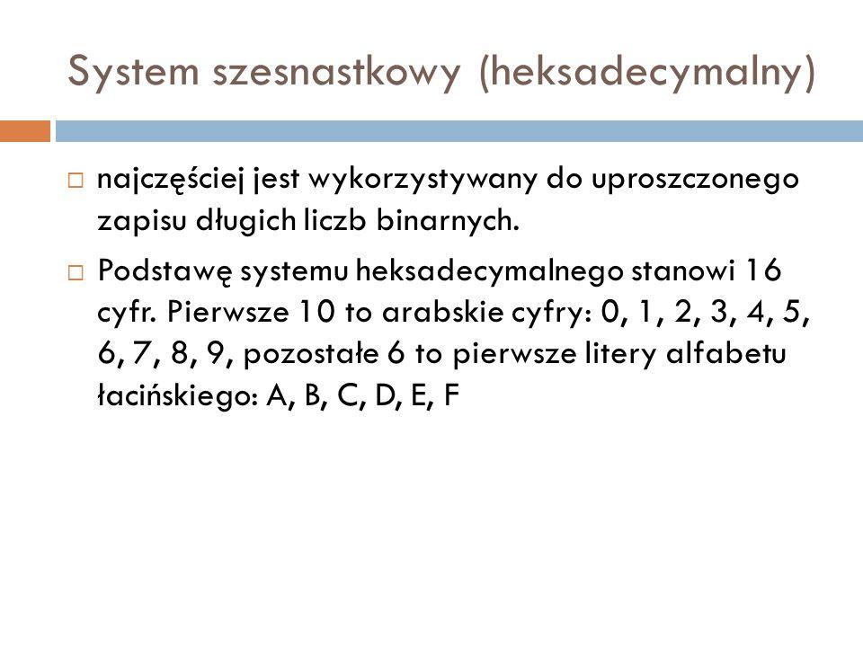 System szesnastkowy (heksadecymalny)