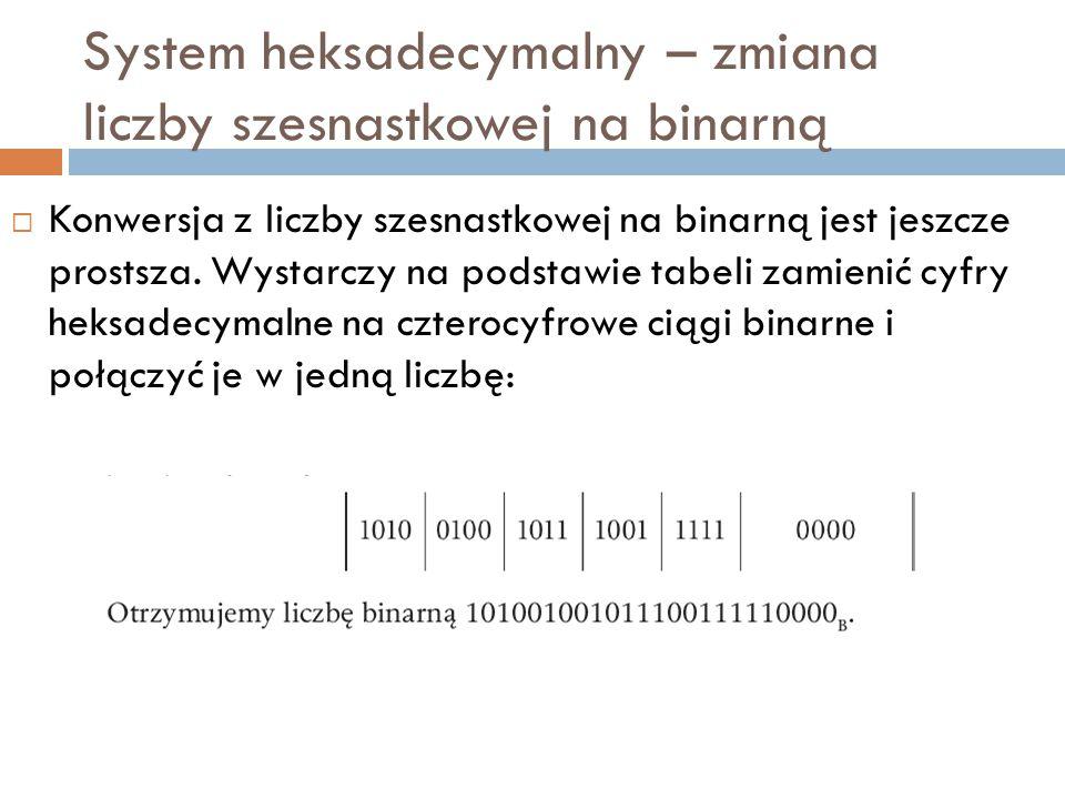 System heksadecymalny – zmiana liczby szesnastkowej na binarną