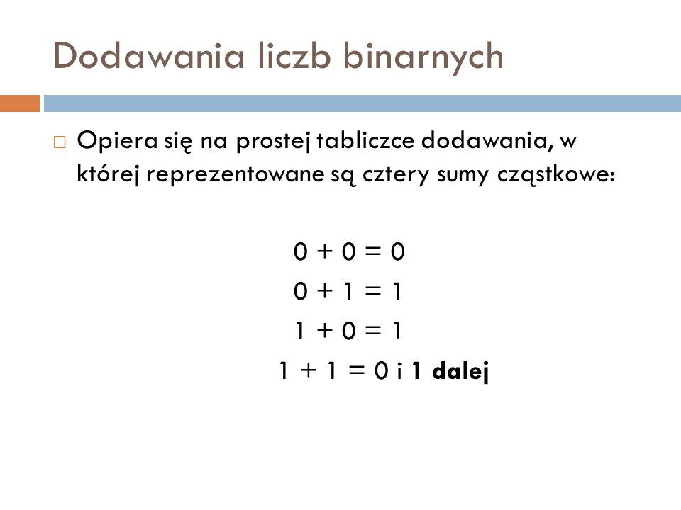 Dodawania liczb binarnych