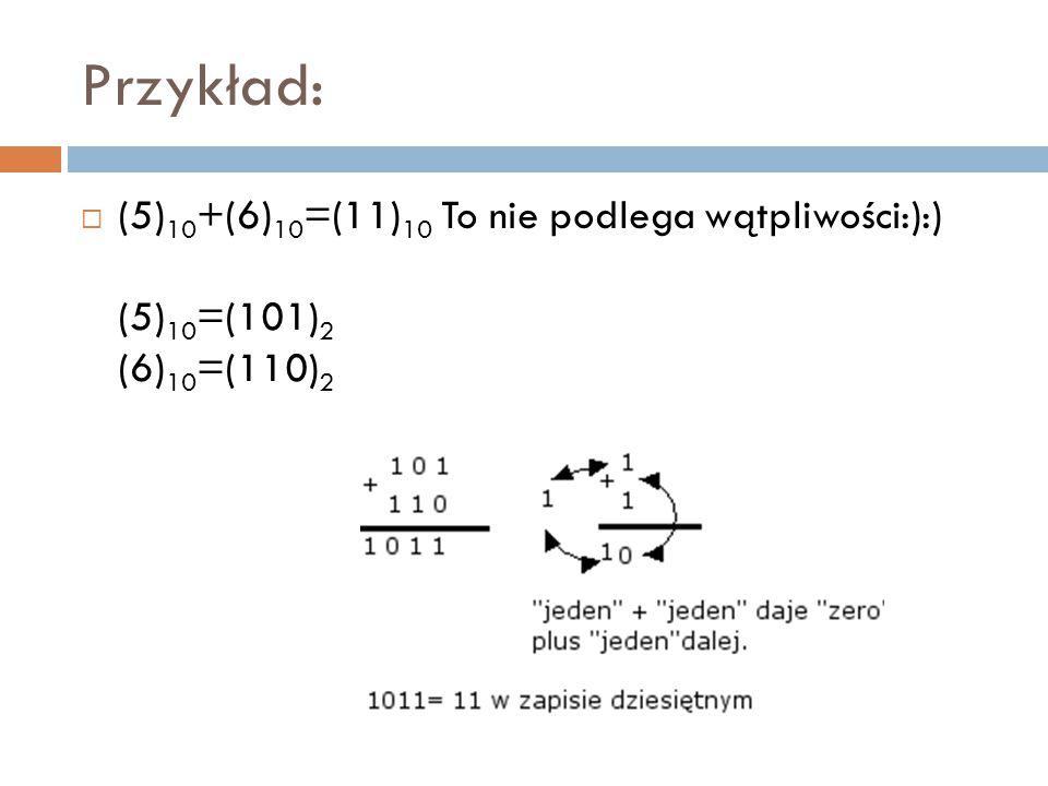 Przykład: (5)10+(6)10=(11)10 To nie podlega wątpliwości:):) (5)10=(101)2 (6)10=(110)2