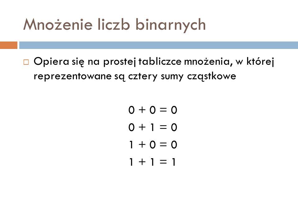 Mnożenie liczb binarnych
