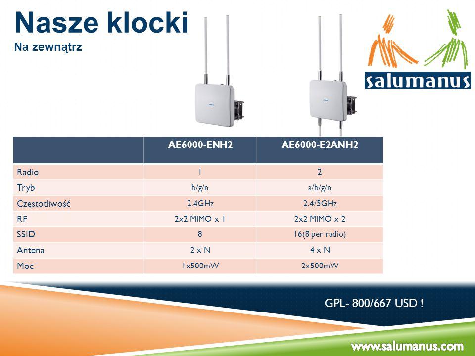 Nasze klocki www.salumanus.com Na zewnątrz GPL- 800/667 USD !