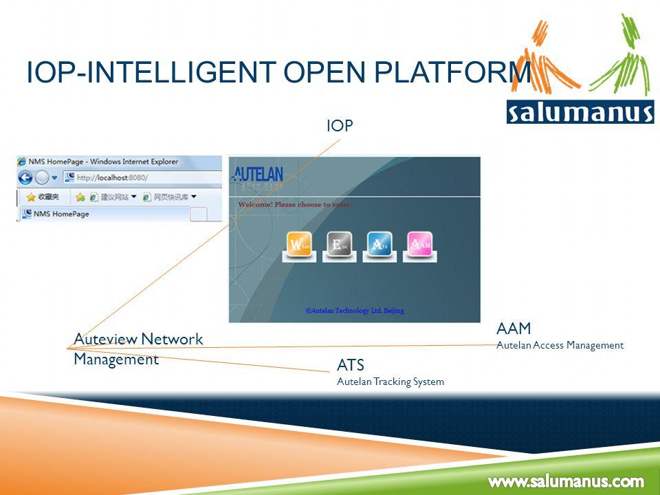 IOP-Intelligent Open Platform