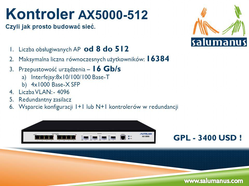 Kontroler AX5000-512 GPL - 3400 USD ! www.salumanus.com