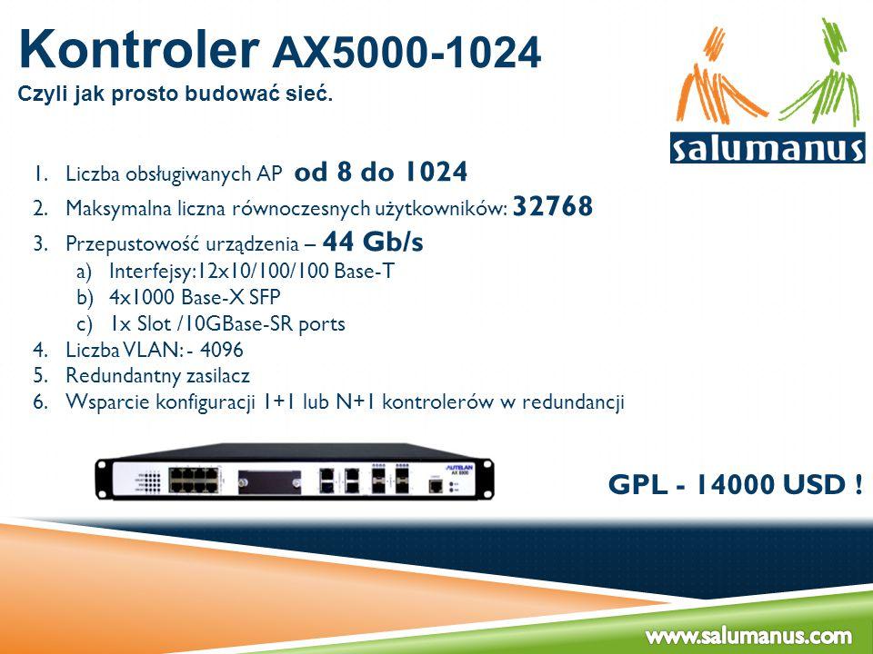 Kontroler AX5000-1024 GPL - 14000 USD ! www.salumanus.com