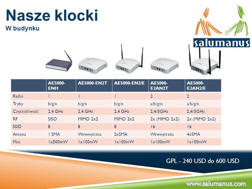 Nasze klocki www.salumanus.com W budynku GPL - 240 USD do 600 USD