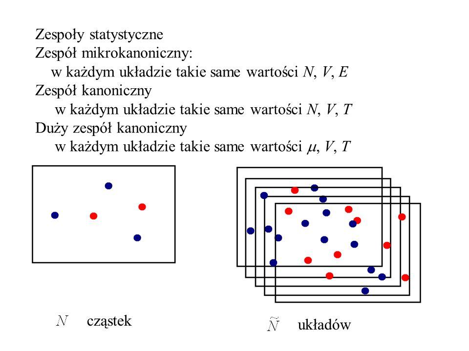 Zespoły statystyczne Zespół mikrokanoniczny: w każdym układzie takie same wartości N, V, E. Zespół kanoniczny.