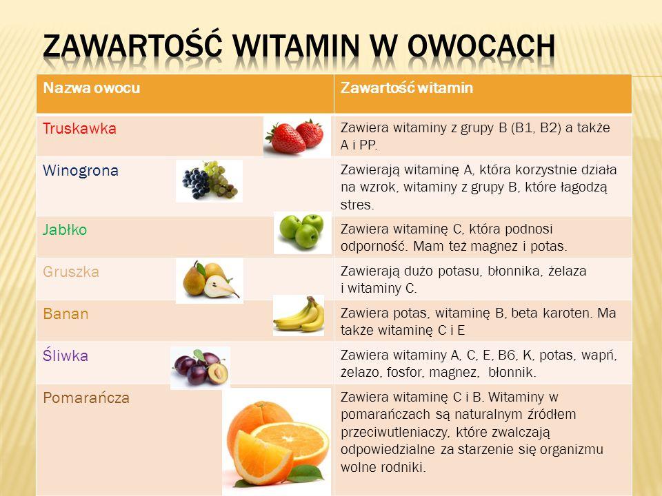 Zawartość witamin w owocach
