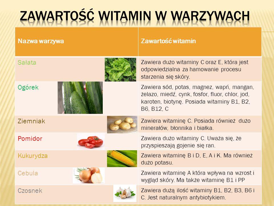 Zawartość witamin w warzywach