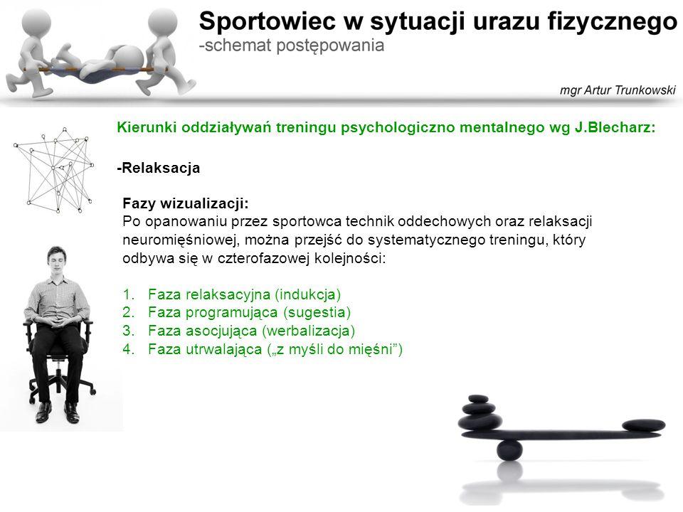 Kierunki oddziaływań treningu psychologiczno mentalnego wg J.Blecharz: