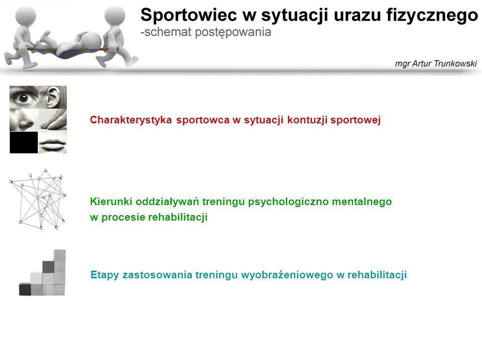 Sportowiec w sytuacji urazu fizycznego -schemat postępowania